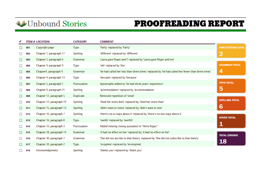 proofreading report